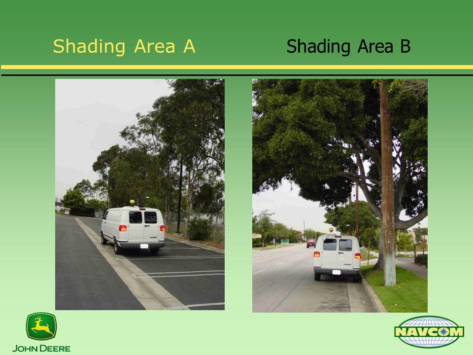 Shading Area A Shading Area B