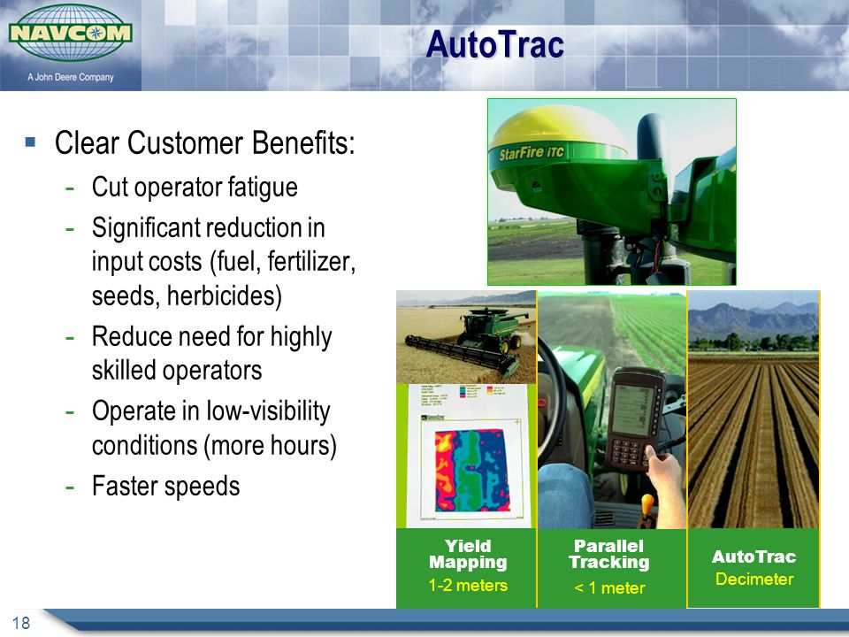18AutoTrac  Clear Customer Benefits: - Cut operator fatigue - Significant reduction in input costs (fuel, fertilizer, seeds, herbicides) - Reduce need for highly skilled operators - Operate in low-visibility conditions (more hours) - Faster speeds Yield Mapping 1-2 meters AutoTrac Decimeter Parallel Tracking < 1 meter