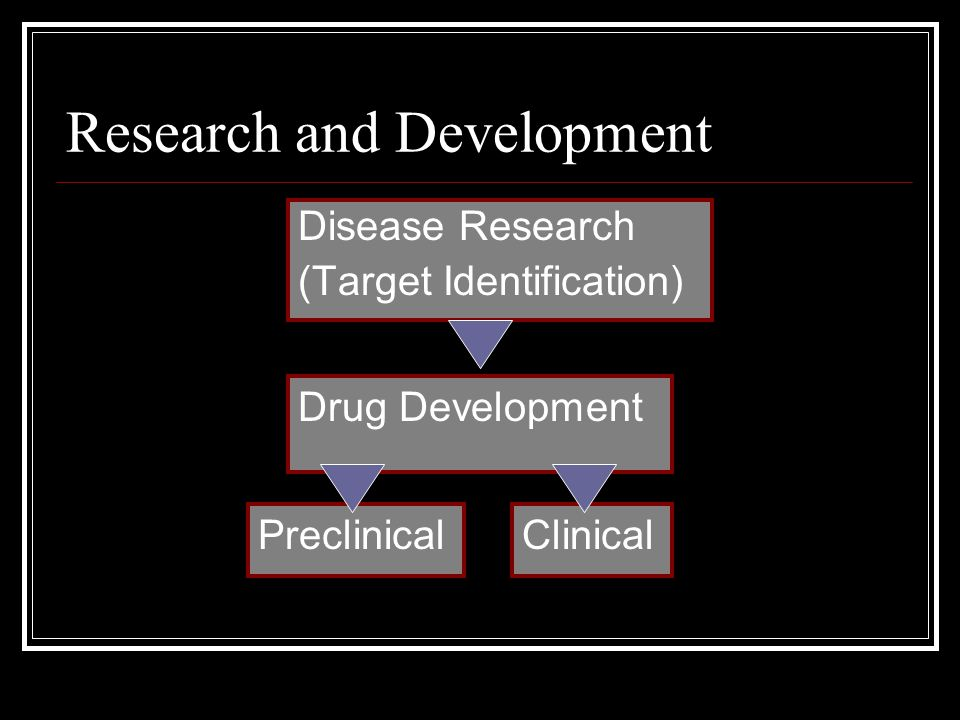Research and Development Disease Research (Target Identification) Preclinical Drug Development Clinical