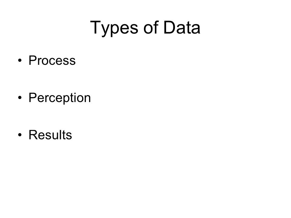 Types of Data Process Perception Results