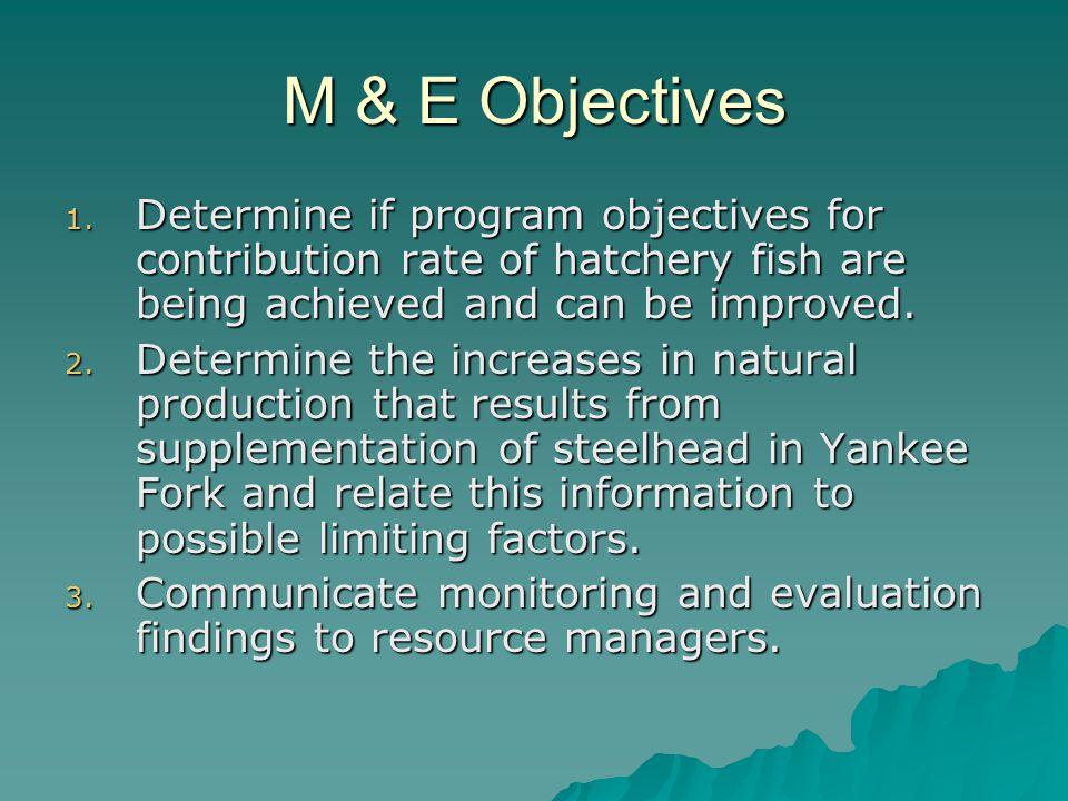 M & E Objectives 1.