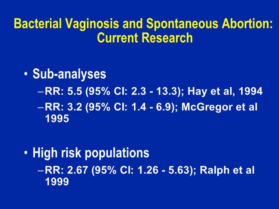 Bacterial Vaginosis and Spontaneous Abortion: Current Research Sub-analyses –RR: 5.5 (95% CI: 2.3 - 13.3); Hay et al, 1994 –RR: 3.2 (95% CI: 1.4 - 6.9); McGregor et al 1995 High risk populations –RR: 2.67 (95% CI: 1.26 - 5.63); Ralph et al 1999