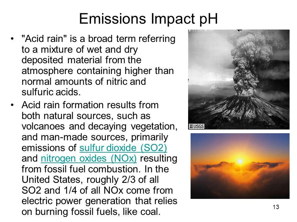 13 Emissions Impact pH