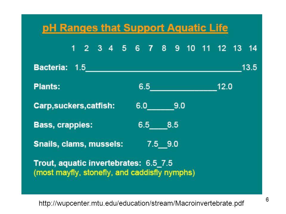 6 http://wupcenter.mtu.edu/education/stream/Macroinvertebrate.pdf