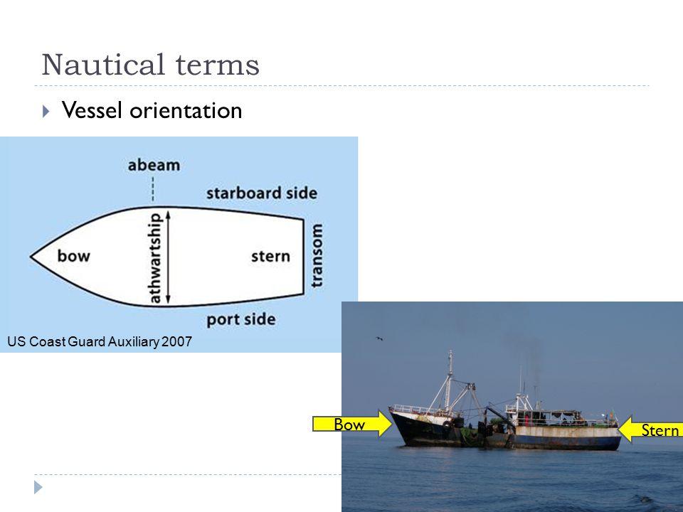 AbeamAbeam Nautical terms