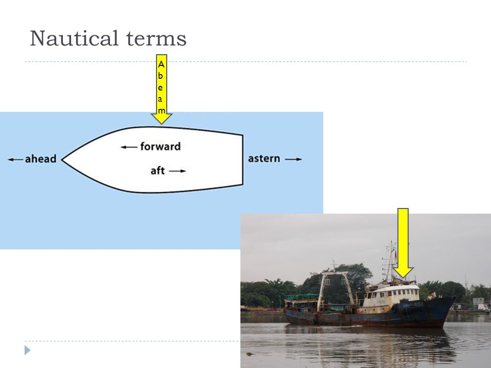  Vessel dimensions  Length overall – length from the tip of the bow to stern (o/a above)  Beam – vessel width at its widest point (b below)  Draft – vertical distance between the waterline & the bottom of the hull (d below)  Freeboard – distance from the waterline to the first deck Image modified from http://en.wikipedia.org/wiki/File:Ship_length_measurements.png