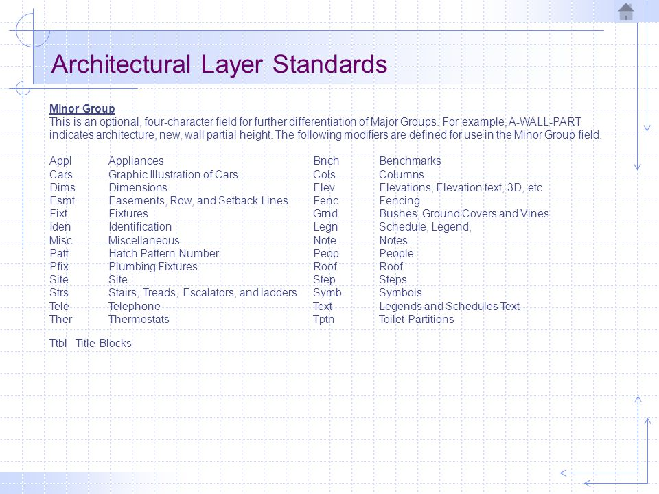 Architectural Layer Standards Minor Group This is an optional, four-character field for further differentiation of Major Groups.