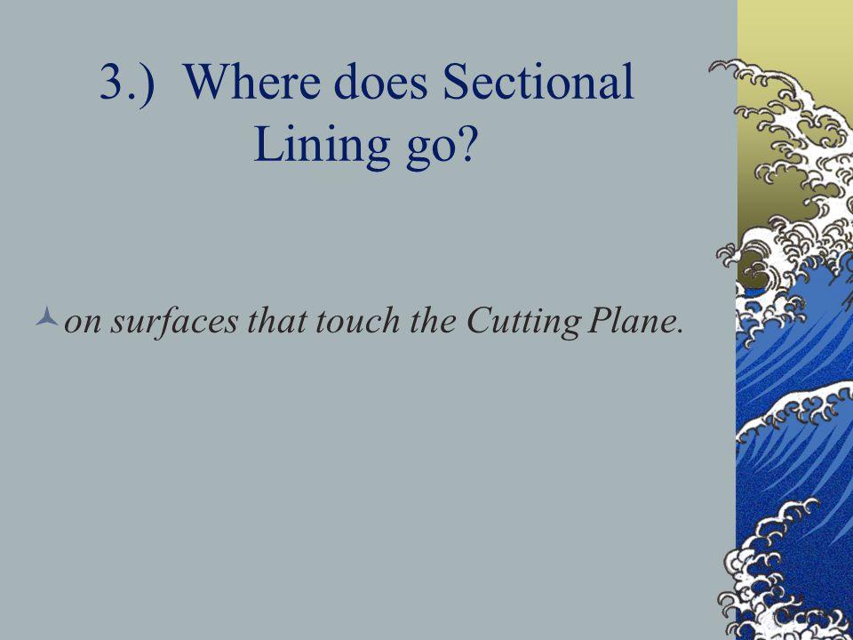 2.) Draw a Cutting plane Line