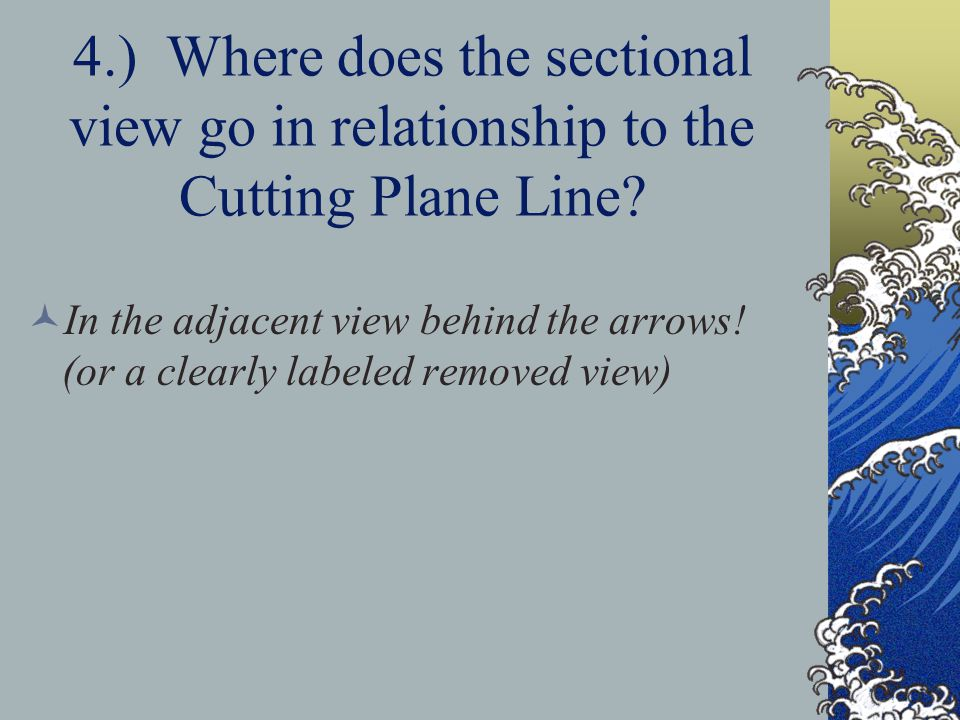 3.) Where does Sectional Lining go? o n surfaces that touch the Cutting Plane.