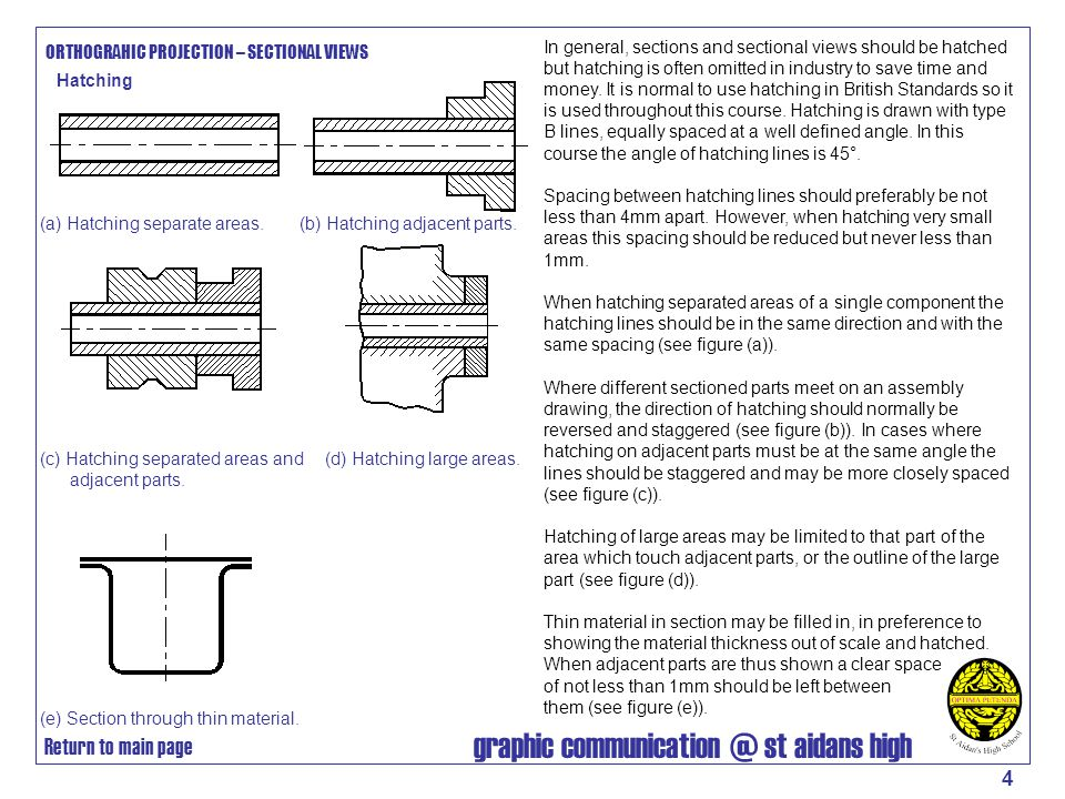 graphic communication @ st aidans high 5 Auxiliary Elevation Construction ORTHOGRAHIC PROJECTION – SUPPLEMENTARY VIEWS 1.