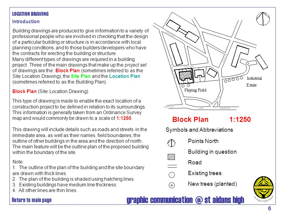 graphic communication @ st aidans high 7 This type of drawing is made to show the exact position of a building within its site boundaries.