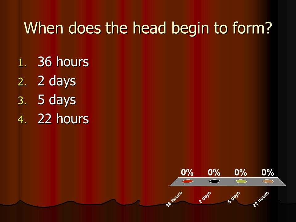 When does the head begin to form 1. 36 hours 2. 2 days 3. 5 days 4. 22 hours