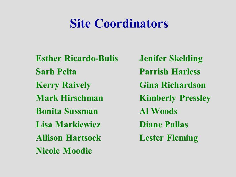 Site Coordinators Esther Ricardo-Bulis Jenifer Skelding Sarh Pelta Parrish Harless Kerry Raively Gina Richardson Mark Hirschman Kimberly Pressley Boni
