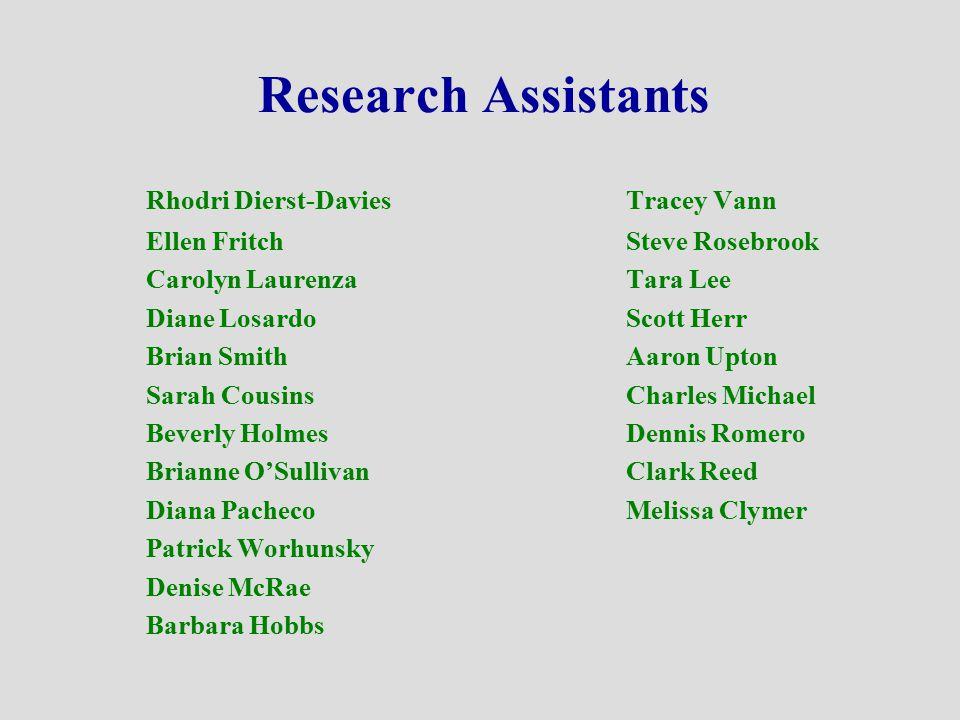 Research Assistants Rhodri Dierst-DaviesTracey Vann Ellen FritchSteve Rosebrook Carolyn LaurenzaTara Lee Diane LosardoScott Herr Brian SmithAaron Upto