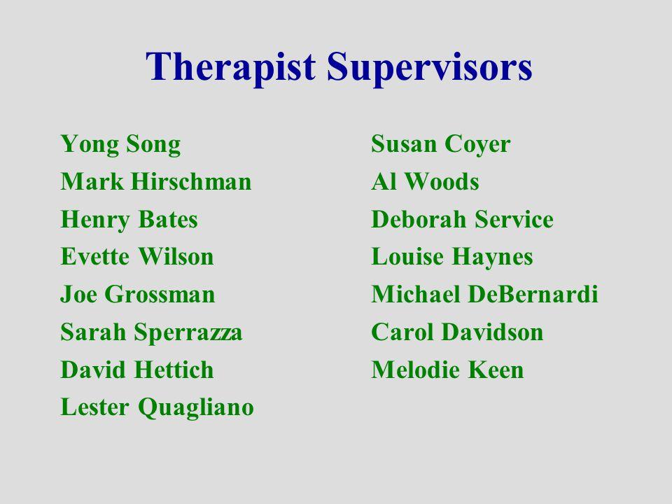 Therapist Supervisors Yong SongSusan Coyer Mark HirschmanAl Woods Henry BatesDeborah Service Evette WilsonLouise Haynes Joe GrossmanMichael DeBernardi