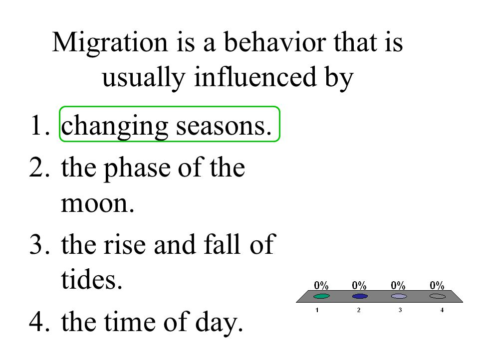 Migration is a behavior that is usually influenced by 1.changing seasons. 2.the phase of the moon. 3.the rise and fall of tides. 4.the time of day.