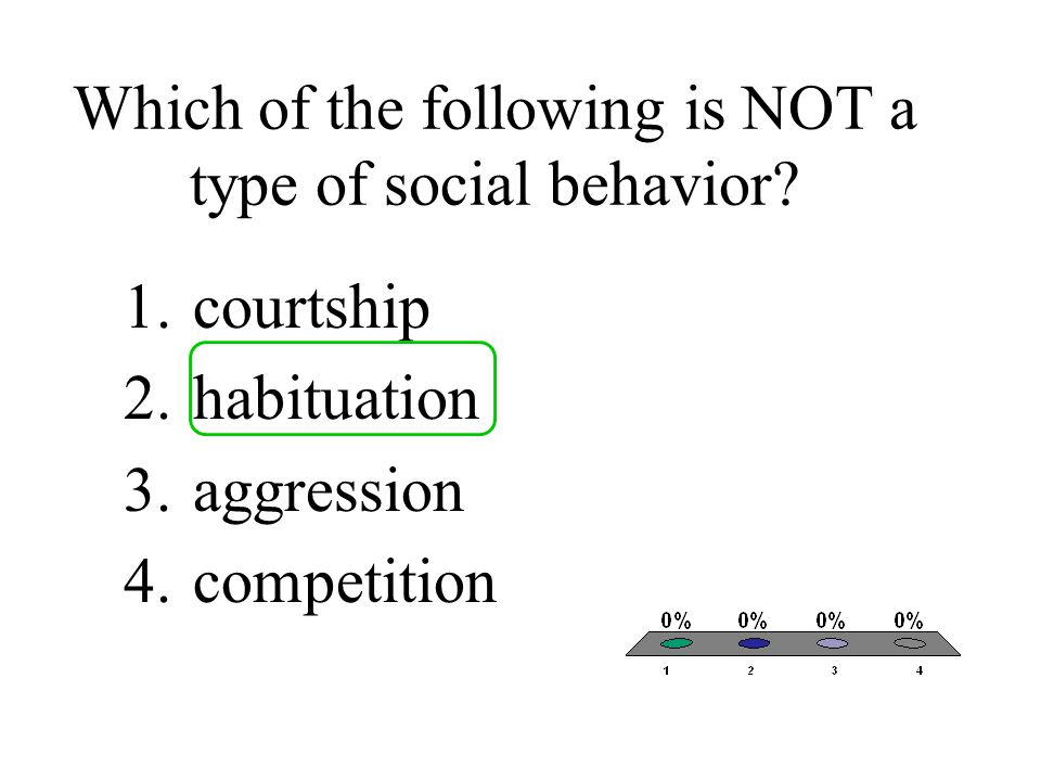 Which of the following is NOT a type of social behavior? 1.courtship 2.habituation 3.aggression 4.competition