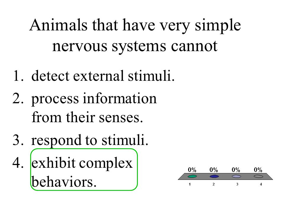 Any change in which a behavior is altered as a result of experience is called 1.habituation.