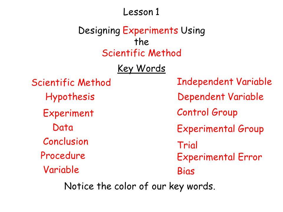 Designing Experiments Using the Scientific Method Key Words Lesson 1 Scientific Method Hypothesis Experiment Data Conclusion Procedure Variable Indepe