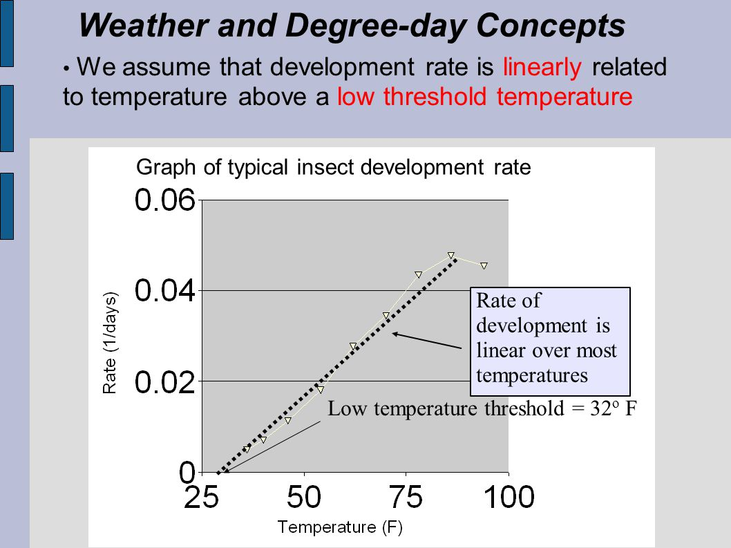 Weather and Degree-day Concepts ● Some DD models sometimes require a local biofix , which is the date of a biological monitoring event used to initialize the model: ● Local field sampling is required, such as: sweep net data, pheromone trap catch, etc.