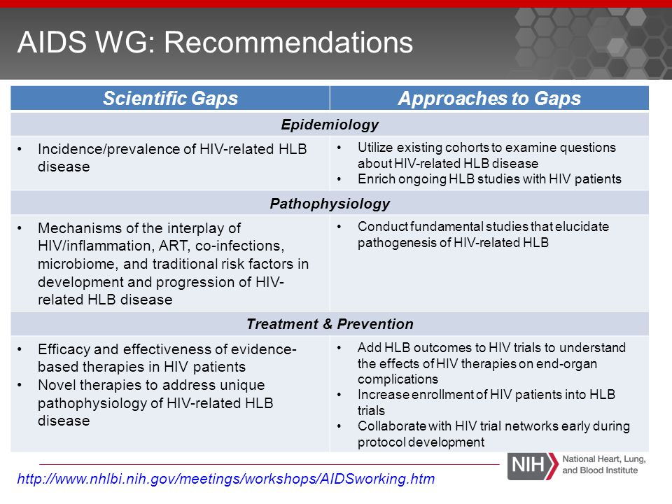 AIDS WG: Recommendations Scientific GapsApproaches to Gaps Epidemiology Incidence/prevalence of HIV-related HLB disease Utilize existing cohorts to examine questions about HIV-related HLB disease Enrich ongoing HLB studies with HIV patients Pathophysiology Mechanisms of the interplay of HIV/inflammation, ART, co-infections, microbiome, and traditional risk factors in development and progression of HIV- related HLB disease Conduct fundamental studies that elucidate pathogenesis of HIV-related HLB Treatment & Prevention Efficacy and effectiveness of evidence- based therapies in HIV patients Novel therapies to address unique pathophysiology of HIV-related HLB disease Add HLB outcomes to HIV trials to understand the effects of HIV therapies on end-organ complications Increase enrollment of HIV patients into HLB trials Collaborate with HIV trial networks early during protocol development http://www.nhlbi.nih.gov/meetings/workshops/AIDSworking.htm