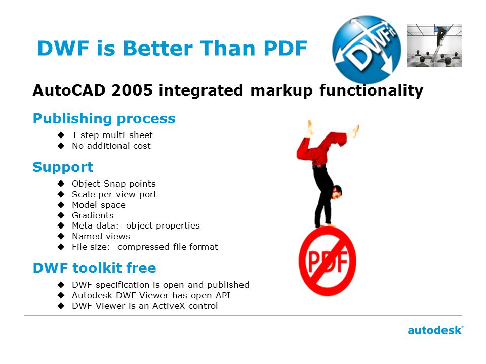 DWF is Better Than PDF AutoCAD 2005 integrated markup functionality Publishing process u1 step multi-sheet uNo additional cost Support uObject Snap points uScale per view port uModel space uGradients uMeta data: object properties uNamed views uFile size: compressed file format DWF toolkit free uDWF specification is open and published uAutodesk DWF Viewer has open API uDWF Viewer is an ActiveX control