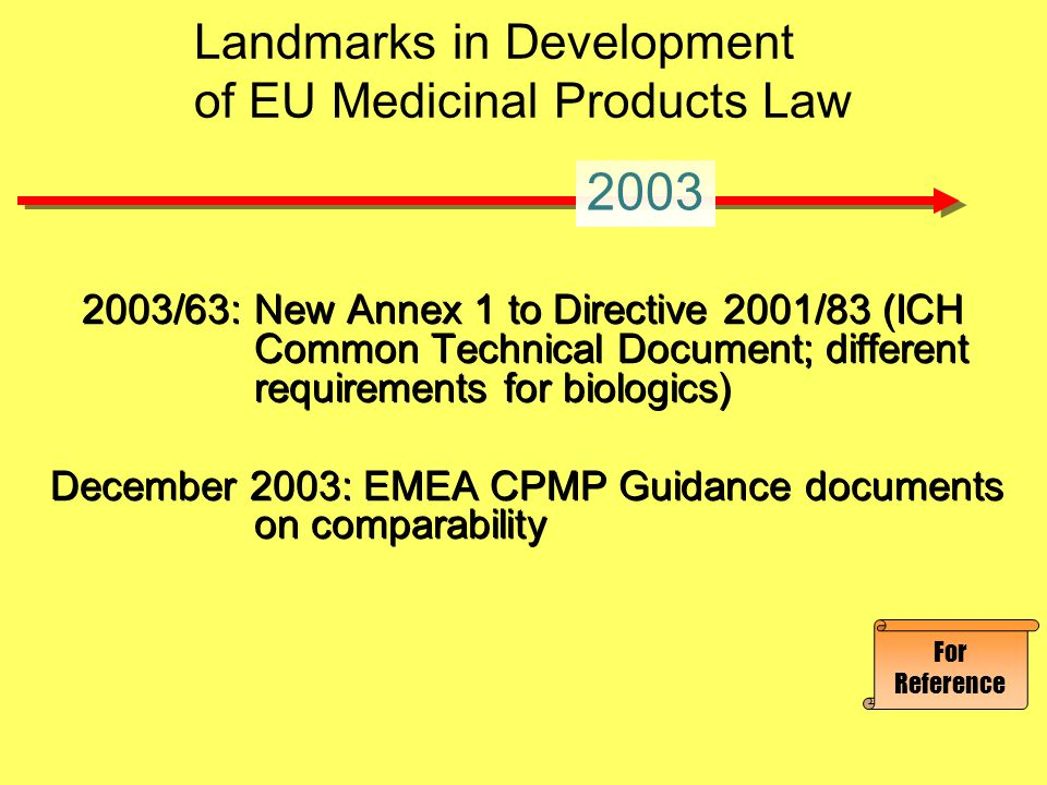 2003/63:New Annex 1 to Directive 2001/83 (ICH Common Technical Document; different requirements for biologics) December 2003: EMEA CPMP Guidance docum