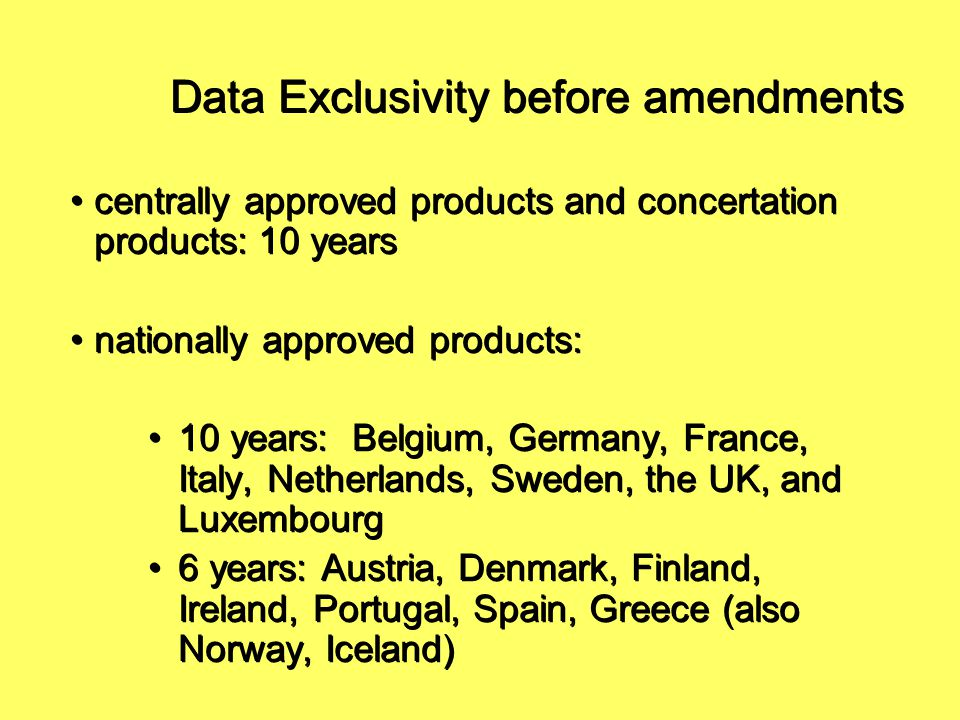 Data Exclusivity before amendments centrally approved products and concertation products: 10 years nationally approved products: 10 years: Belgium, Ge