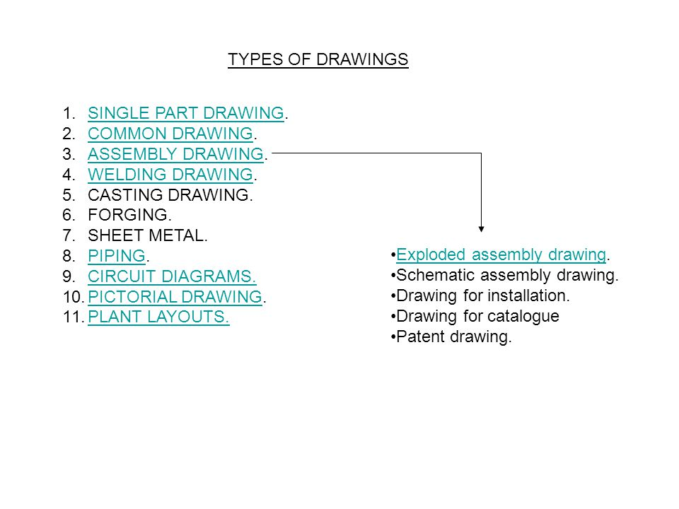 TYPES OF DRAWINGS 1.SINGLE PART DRAWING.SINGLE PART DRAWING 2.COMMON DRAWING.COMMON DRAWING 3.ASSEMBLY DRAWING.ASSEMBLY DRAWING 4.WELDING DRAWING.WELDING DRAWING 5.CASTING DRAWING.