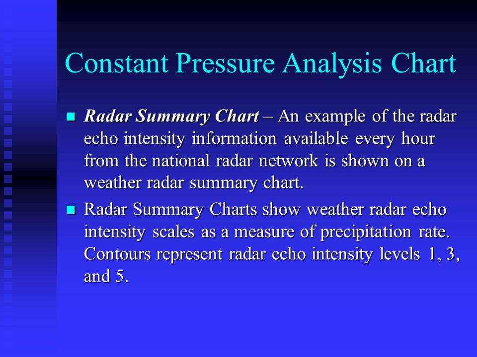 Constant Pressure Analysis Chart Radar Summary Chart – An example of the radar echo intensity information available every hour from the national radar