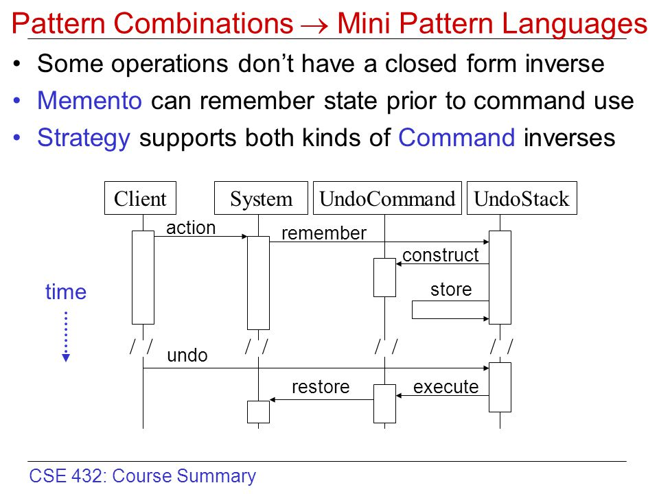 CSE 432: Course Summary Pattern Combinations  Mini Pattern Languages Some operations don't have a closed form inverse Memento can remember state prior to command use Strategy supports both kinds of Command inverses UndoCommandUndoStackClientSystem / construct store executerestore time action remember undo
