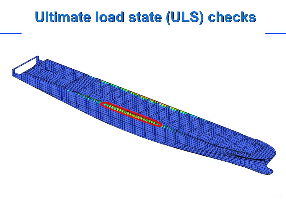 Ultimate load state (ULS) checks