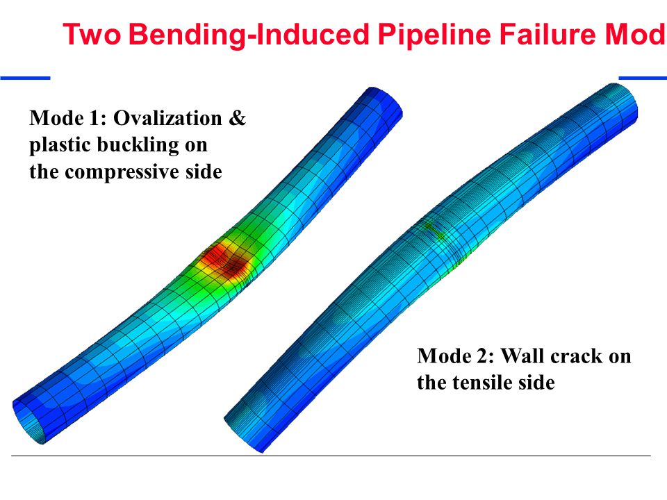 Two Bending-Induced Pipeline Failure Modes Mode 2: Wall crack on the tensile side Mode 1: Ovalization & plastic buckling on the compressive side