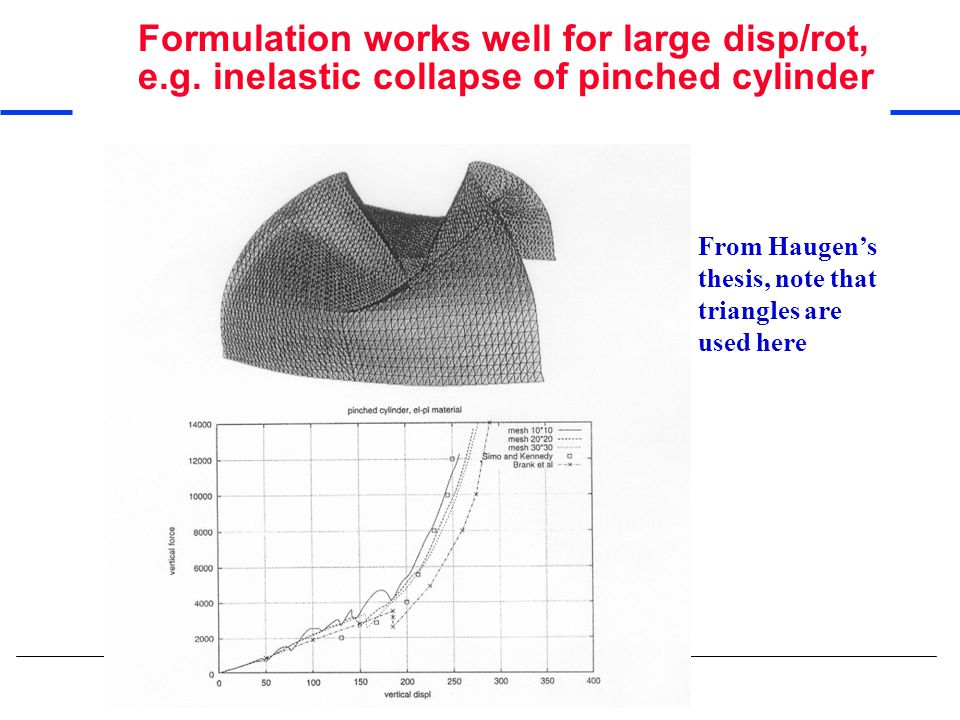 Formulation works well for large disp/rot, e.g. inelastic collapse of pinched cylinder From Haugen's thesis, note that triangles are used here