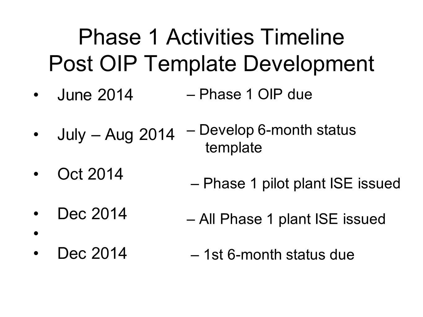 Phase 1 Activities Timeline Post OIP Template Development June 2014 July – Aug 2014 Oct 2014 Dec 2014 Dec 2014 – Phase 1 OIP due – Develop 6-month sta