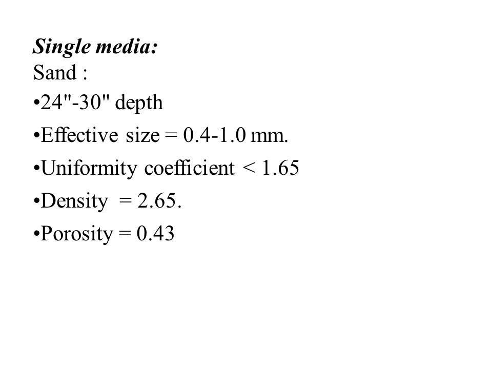 Single media: Sand : 24