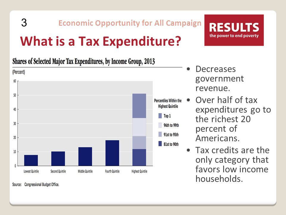 3 Economic Opportunity for All Campaign What is a Tax Expenditure.