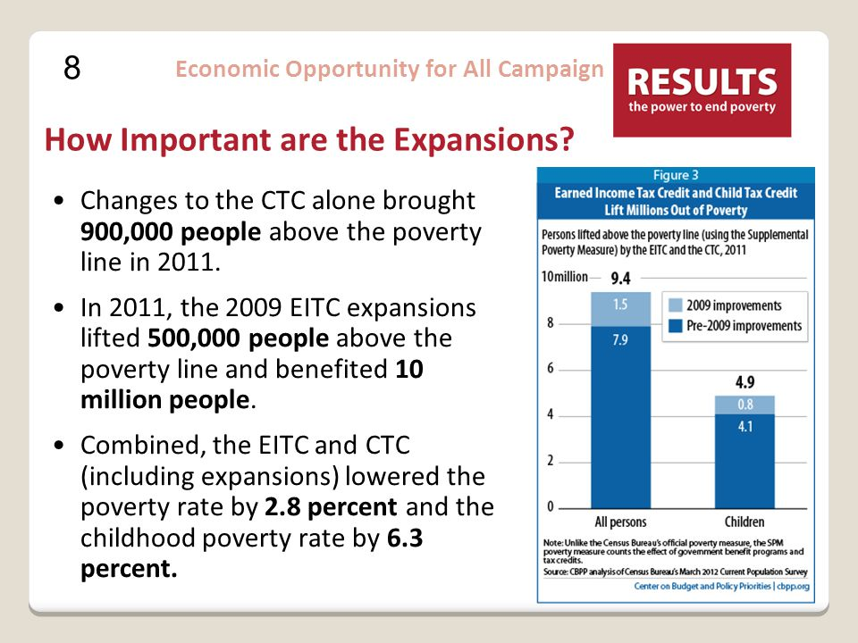 8 Economic Opportunity for All Campaign How Important are the Expansions.