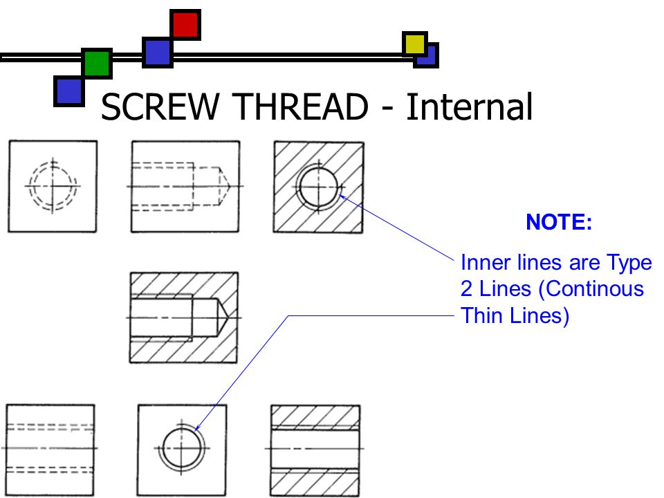 SCREW THREAD - Internal NOTE: Inner lines are Type 2 Lines (Continous Thin Lines)