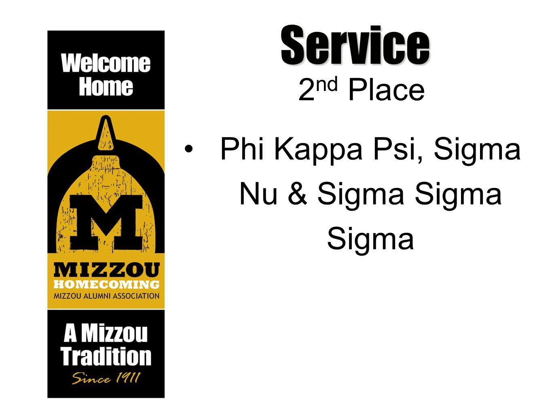 Service 2 nd Place Phi Kappa Psi, Sigma Nu & Sigma Sigma Sigma