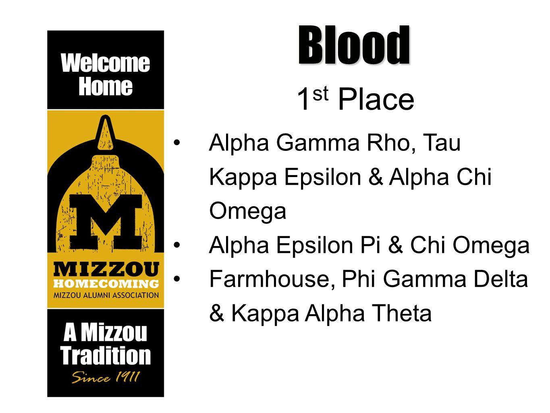 Blood 1 st Place Alpha Gamma Rho, Tau Kappa Epsilon & Alpha Chi Omega Alpha Epsilon Pi & Chi Omega Farmhouse, Phi Gamma Delta & Kappa Alpha Theta
