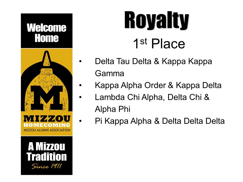 Royalty 1 st Place Delta Tau Delta & Kappa Kappa Gamma Kappa Alpha Order & Kappa Delta Lambda Chi Alpha, Delta Chi & Alpha Phi Pi Kappa Alpha & Delta Delta Delta