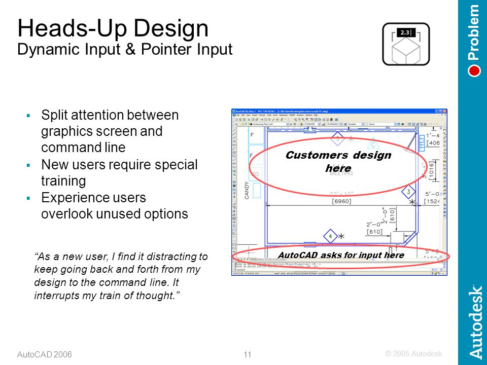 © 2005 Autodesk 11 AutoCAD 2006 Heads-Up Design Dynamic Input & Pointer Input Customers design here AutoCAD asks for input here As a new user, I find it distracting to keep going back and forth from my design to the command line.