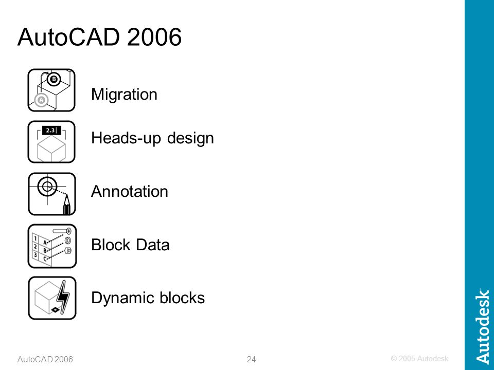 © 2005 Autodesk 24 AutoCAD 2006 Migration Heads-up design Annotation Block Data Dynamic blocks AutoCAD 2006