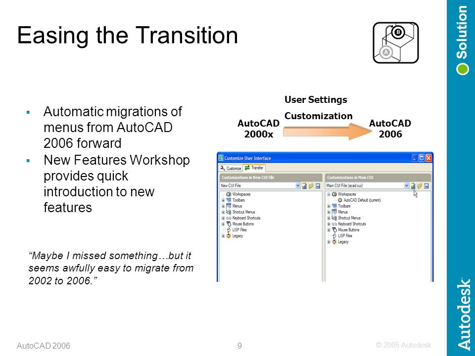 © 2005 Autodesk 9 AutoCAD 2006  Automatic migrations of menus from AutoCAD 2006 forward  New Features Workshop provides quick introduction to new features User Settings Customization AutoCAD 2000x AutoCAD 2006 Maybe I missed something…but it seems awfully easy to migrate from 2002 to 2006. Easing the Transition Solution