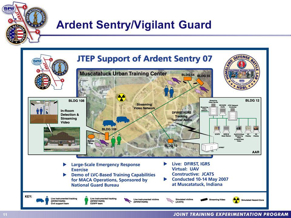 11 Ardent Sentry/Vigilant Guard