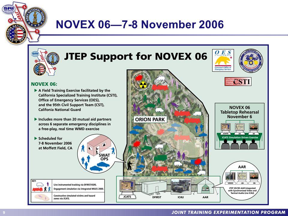 9 NOVEX 06—7-8 November 2006
