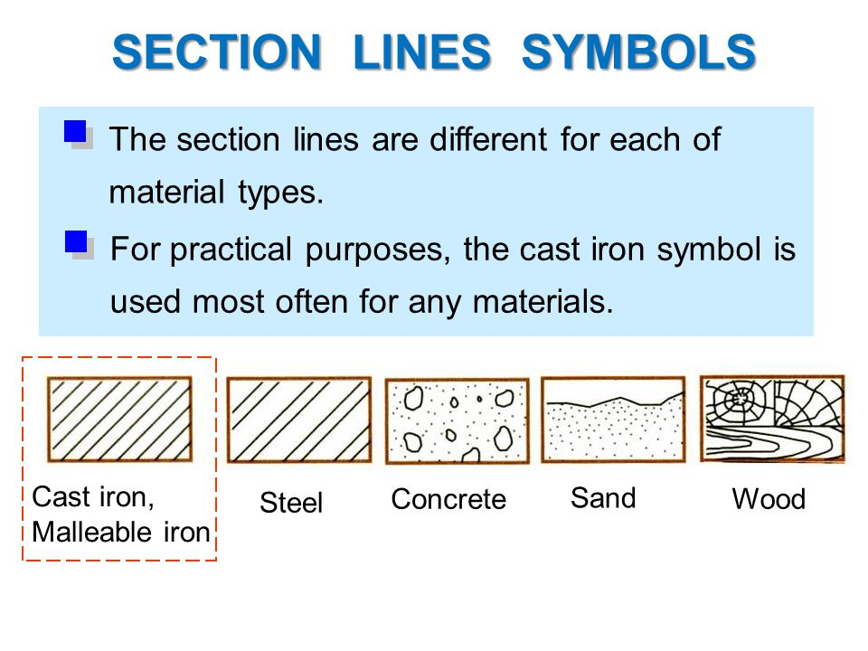 SECTION LINES SYMBOLS The section lines are different for each of material types. Cast iron, Malleable iron Steel Concrete Sand Wood For practical pur