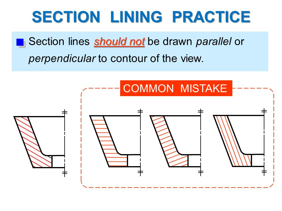 SECTION LINING PRACTICE should not Section lines should not be drawn parallel or perpendicular to contour of the view. COMMON MISTAKE