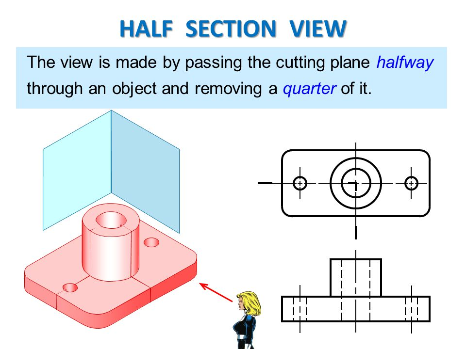 HALF SECTION VIEW The view is made by passing the cutting plane halfway through an object and removing a quarter of it.